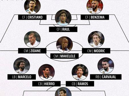 OPINION: Real Madrid Best 11 And Substitutes Of Champions League Era