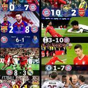 Bayern Munich Biggest Goal Margin Against Top European Clubs Over 2 Legged Games In UCL