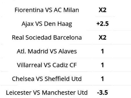 Betting Odds for Today Sunday (21st March,2021)