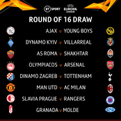 Europa League Round of 16 draws