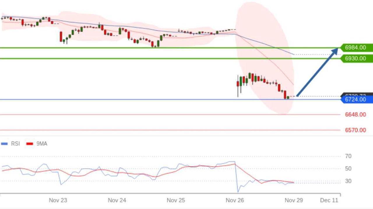 Cac 40 : L'indice parisien a ouvert la séance en baisse de -0.60%
