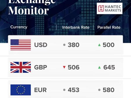 Reactions To  Dollar And Naira Exchange Rate As Of Today 30th November 2020