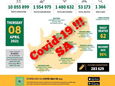 Yesterday| 08-April-2021 Covid-19 New Cases leave South Africans in SH0CK.