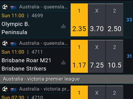 Big Odds Predictions On Sunday Mozzart Matches To Draw both Half and Fulltime
