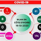 Covid-19 : le bilan de situation en Côte d'Ivoire au 19 octobre 2020
