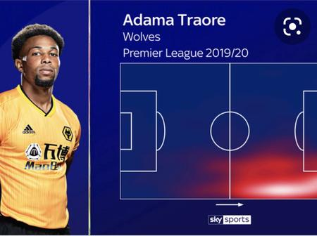 Why Manchester United should break the bank for Adama Traore
