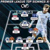 Premier League Top Signings First Eleven For 2020/2021 Season.