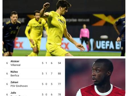 After Moreno And Pepe Both Scored, See The UEFA EUROPA League Top Scorers' Log