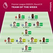 Arsenal Players Named in EPL Team Of The Week For Round 31