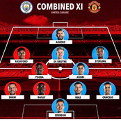 Manchester United Vs Manchester City Combined Xi For Each Position