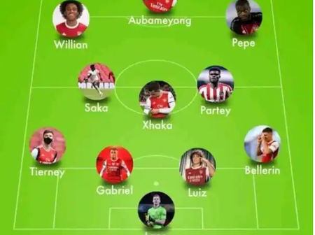 Arsenal impressive line-up to dominate EPL with Thomas Partey