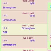 27Th February 2021: Best of Special VIP Five Multibets with High Odds to place & win Big
