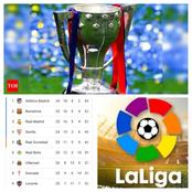 Spanish La Liga: Game Week 26 Fixtures & Table