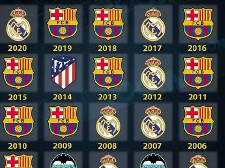 Check out the past winners of the Spanish La Liga title since year 2001 till date