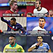 UEFA Nation Best Performing Players From Each 18 Nations in the Tournament