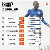 Possible Outcome Of Premier League Fixtures - Chelsea & Manchester United Could Win.