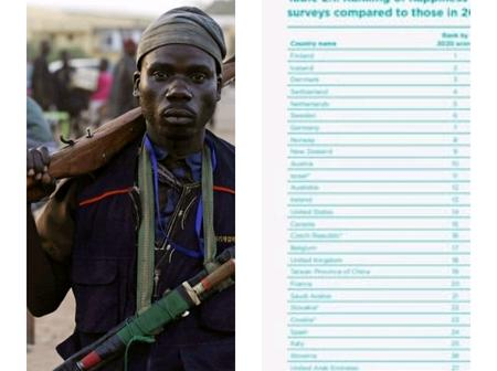 With the high rate of terrorism, check out where Nigeria is on the list of world's happiest countries