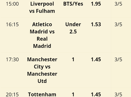 Sunday Must Win Tips To Bank on For a Good Return