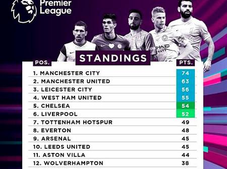 The EPL Table After Southampton Lost 3-0 and Everton Drew 0-0