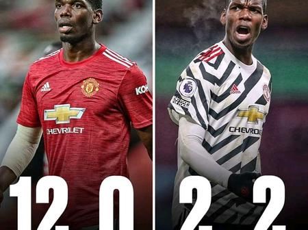 See Paul Pogba's Premier League Stats This Season In Each Of These Manchester United Kits.