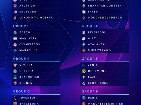 UCL Draw: Checkout The Group Chelsea, ManUtd And Liverpool Got For The New Season