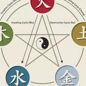 La symbolique des couleurs en Chine