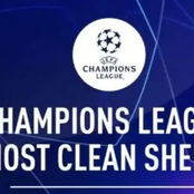 Meet 2 Goalkeepers With The Most Clean Sheets In the Champions League This Season.