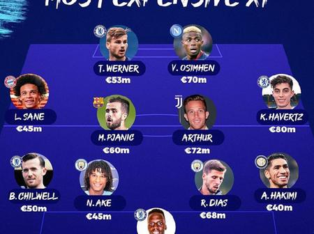 After Summer Transfer Window [2020] Has Ended, Here Is The Most Expensive Xi For Each Position