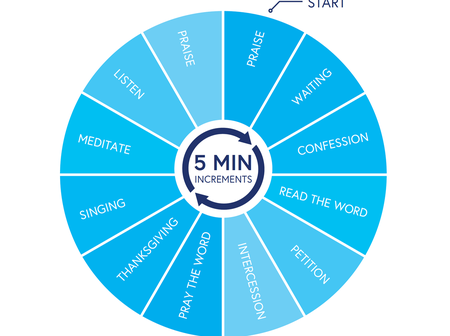 In just 12 simple steps - 5 minutes each - this Prayer Cycle guides you through.