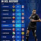 10 Highest Away Wins In UEFA Champions League History - Can Barca Surprise PSG At Parc Des Princes?