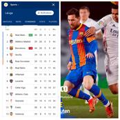 After Real Madrid Won Against Barca, Check Out Who Both Teams Will Face In Their Next Laliga Games